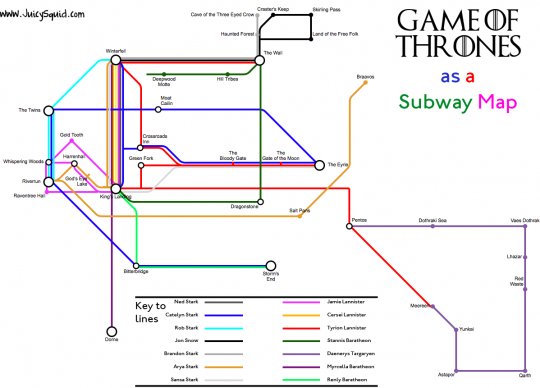 Game of Thrones as a Subway Map